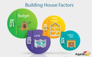 Factors to Build a Private House
